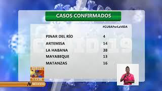 169 nuevos casos de Covid reporta Cuba hoy, ningún fallecido