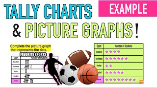 Tally Charts and Picture Graphs Explained!