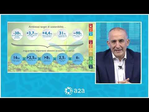 A2A – Presentazione Strategia 2021-30