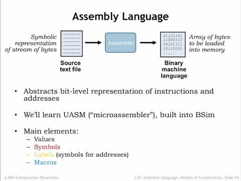 10.2.1 Intro to Assembly Language - YouTube