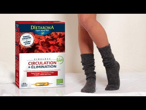 Ciorapi de compresie cu vene varicoase în timpul sarcinii