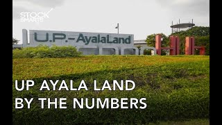AYALA LAND UP TECHNO HUB RENTAL DEAL