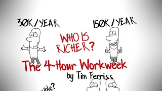 THE 4-HOUR WORKWEEK BY TIM FERRISS ANIMATED BOOK REVIEW