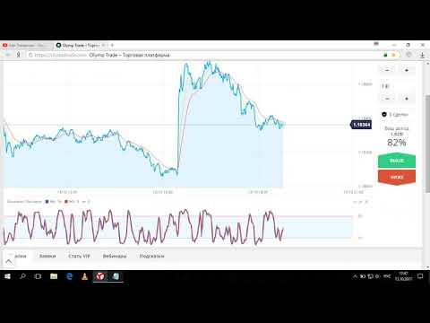 Как торговать бинарными опционами по сигналам