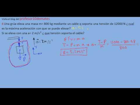 ejercicios y problemas resueltos de física dinámica 4 grúa