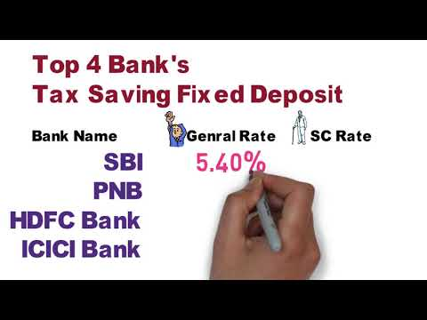 Top 4 Bank Tax Saving Fixed Deposit Interest Rate | Top Tax Saving Fixed Deposit For 2021 | FD