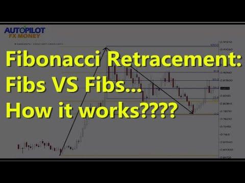 Fibonacci Retracements — Fibs Within Fibs — Forex Trading