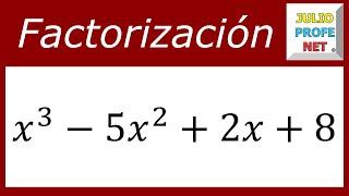 Ecuaciones de tercer grado, resolver la ecuación cubica, método de ...