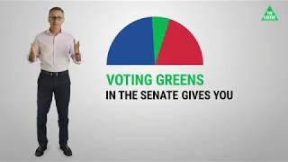 Vote 1 Greens In The Senate To Hold Them To Account
