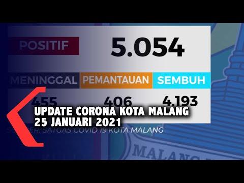 Data Covid-19 Kota Malang 25 Januari 2021