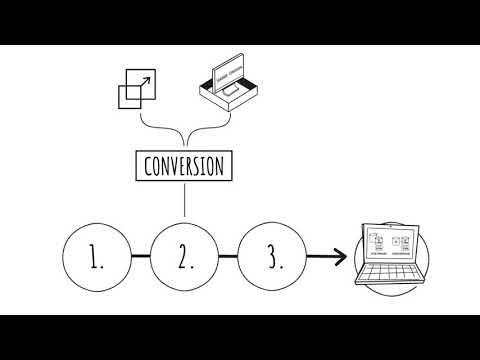 SAP S/4HANA - Das All for One Steeb Vorgehensmodell