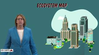 1 2 Business EcoSystem