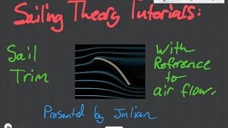 Sailing Theory Tutorials - Sail Trim, Separation, and Stall
