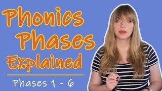 Phonics Phases Explained | Phases 1-6