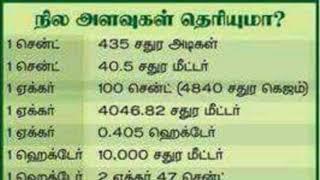 நில அளவீடுகள் Land Calculation | Tamil info | calculation For Agriculture Land , Cent , Ground,Acere