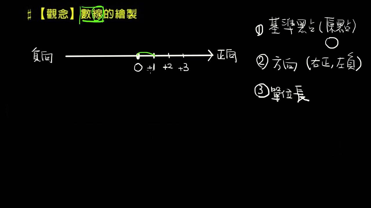 【觀念】數線的繪製   負數與數線   均一教育平臺