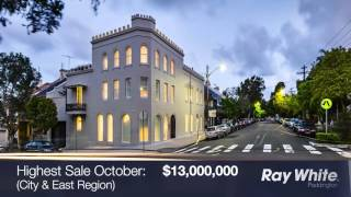 Ray White Paddington October 2015 market review