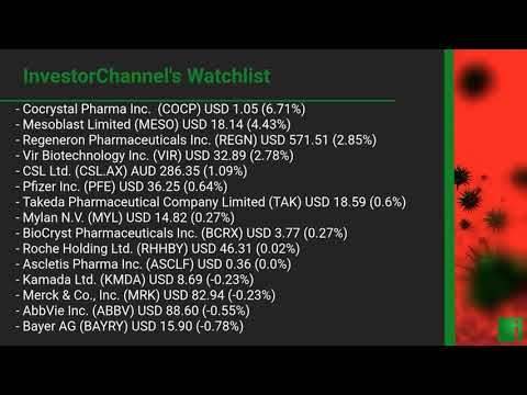 InvestorChannel's Covid-19 Watchlist Update for Tuesday, S ... Thumbnail