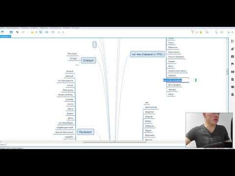 Проверка ключевых слов в Яндекс Директ. Сбор семантики. Пересечение ключевых запросов.