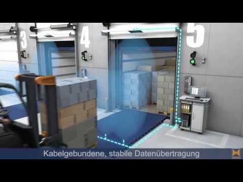 Verladetechnik: Ladebrücken mit integrierter RFID-Technik
