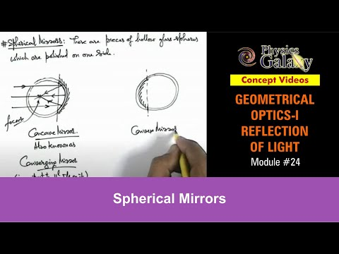 24. Physics   Reflection of Light   Spherical Mirrors   by Ashish Arora
