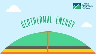 Renewable Energy 101: How Does Geothermal Energy Work?