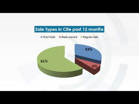 Cite Condo in Miami weekly market update 11/5/2012
