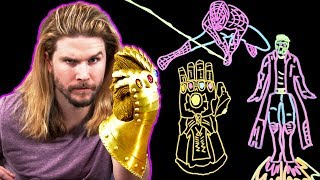 Can You Snap the Infinity Gauntlet Like Thanos?