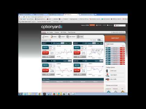 Demo binary options trading