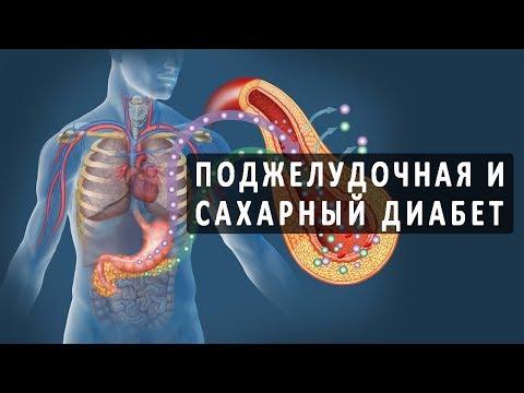 Сок клюквы и диабет