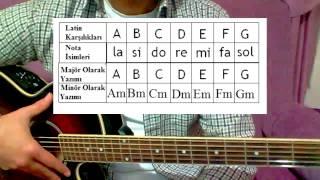Gitar Dersi - Temel Bilgiler (Yeni Başlayanlar Için)