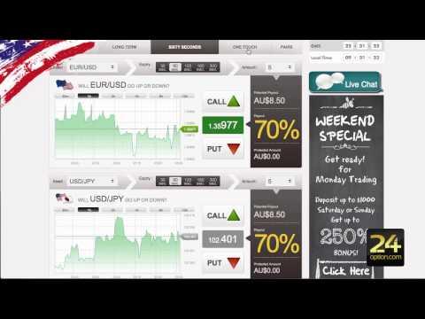 Come funziona forex trading