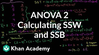 ANOVA 2 - Calculating SSW and SSB (Total Sum of Squares Within and Between).avi