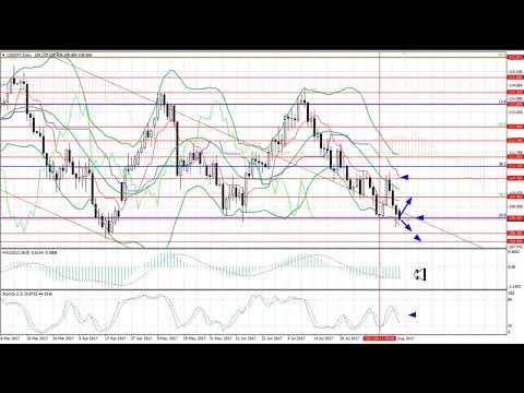 Pronostico para la semana del 21.08.2017-25.08.2017: EUR/USD, GBP/USD, USD/JPY, AUD/USD, Gold
