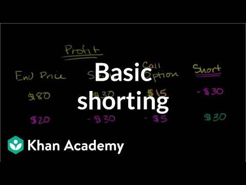 khan academy forex trading