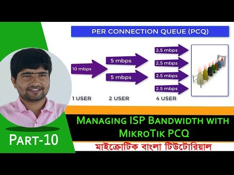 How to configure PCQ with Mikrotik PCQ Bandwidth Management | Part