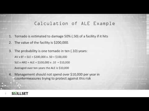 Risk Assessment (CISSP Free by Skillset.com) - YouTube