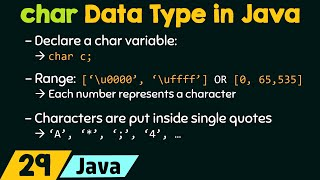 The char Data Type in Java