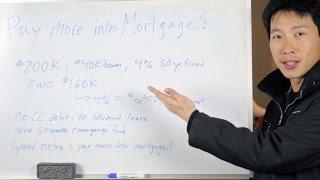Should You Pay More Into Mortgage | BeatTheBush