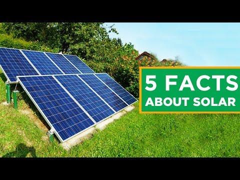 270 Watt Luminous Solar Panel