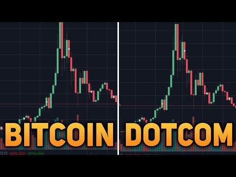 Биткоин Криптовалютный Рынок VS Пузырь Доткомов! Все Только Начинается!