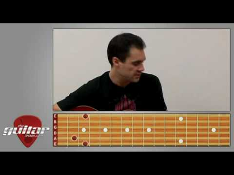 Beginner Guitar Lesson #2 - How to Play Guitar Chords