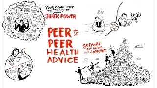 Peer to Peer Health Advice: Your Community may really be your Super Power