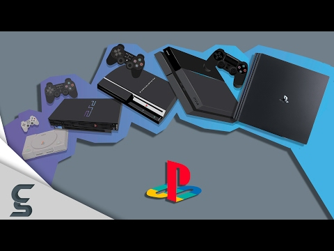 five forces analysis of video game console Five forces analysis of the video game industry the video game industry is the economic sector involved with the development, marketing and sale of video and computer games it includes video game consoles, game software, handheld devices, mobile games and online games.
