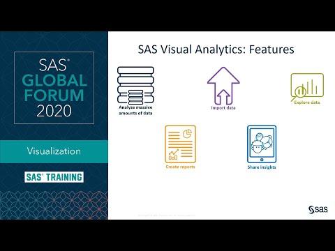 SAS Tutorial | Data Visualization with SAS Visual Analytics in SAS ...