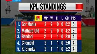 Scoreline - 17th February 2018: Gor Mahia taking a clear lead on KPL table