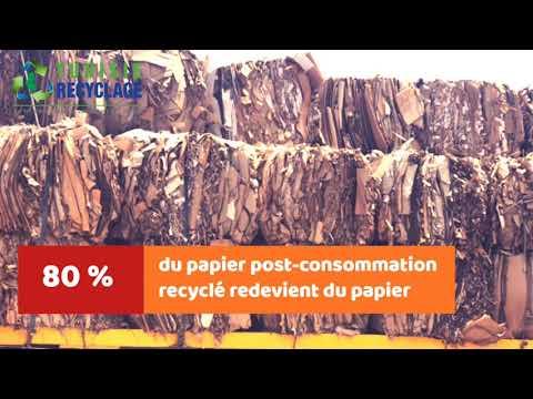 18 mars, c'est la journée mondiale du recyclage !