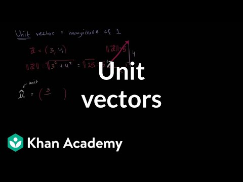 Worked example: finding unit vector with given direction
