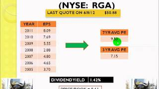 Reinsurance Group of America Inc (NYSE:  RGA).wmv