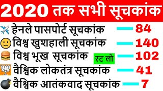 2020 के सभी सूचकांक | India rank in various index 2020 | suchkank index 2020 | Current Affairs 2020